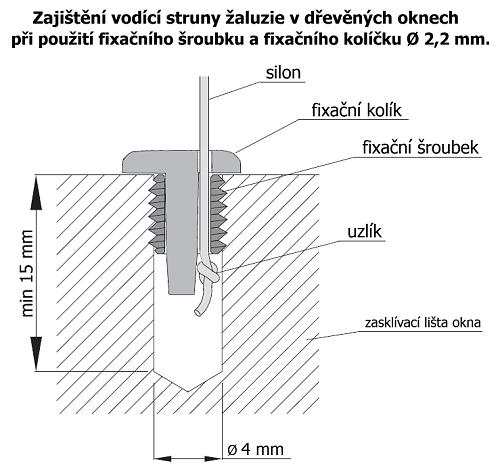 Schéma zajištění vodícího silonu